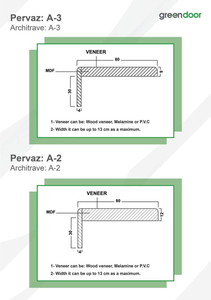 Pervaz1
