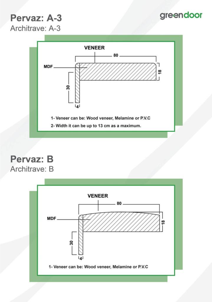 Pervaz2 1